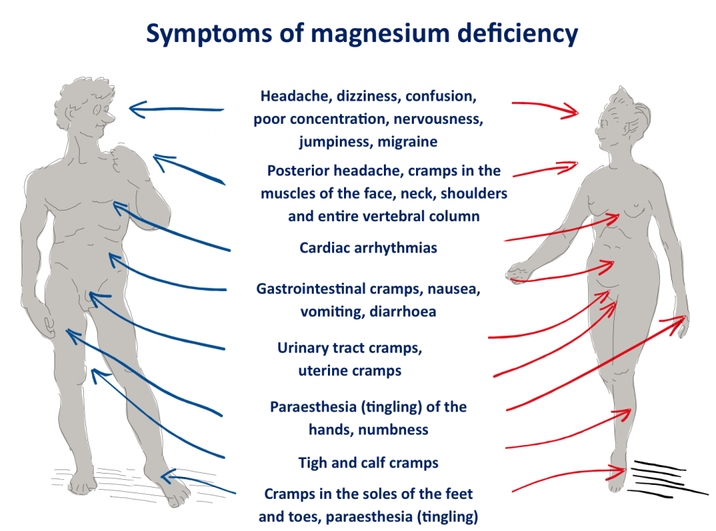 Mg-deficiency-2